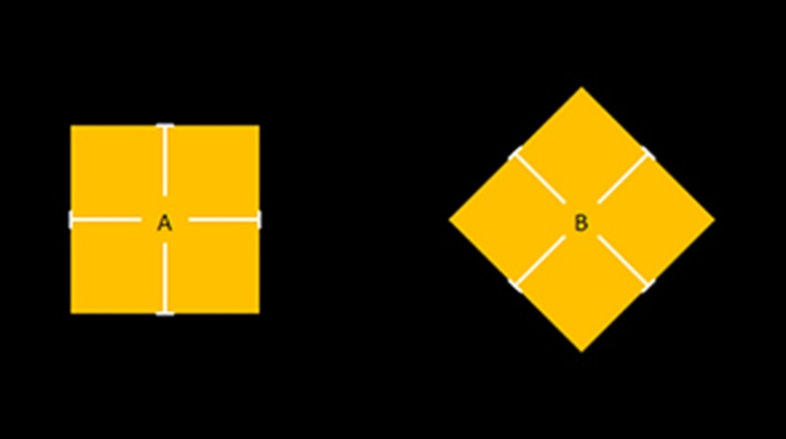 Square-diamond illusion:  In this geometrical illusion, a square in its diamond position 'B' appears larger than its standard position 'A'.